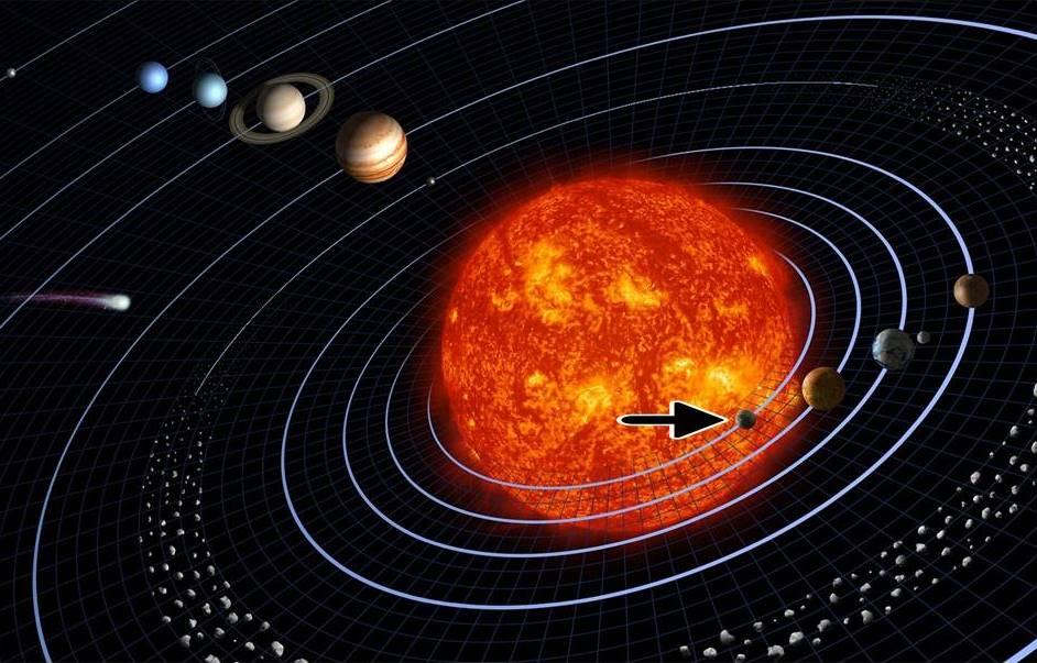 Merkur im Sonnensystem